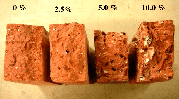 Bricks made up of a percentage of cigarette butts